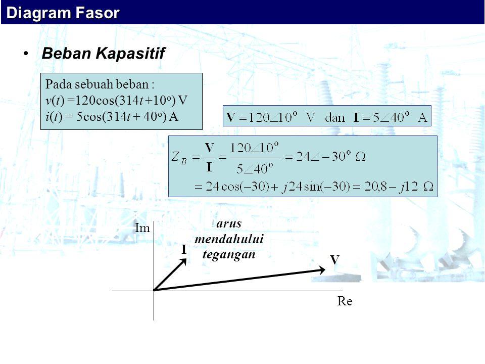 Diagram Fasor Beban Kapasitif