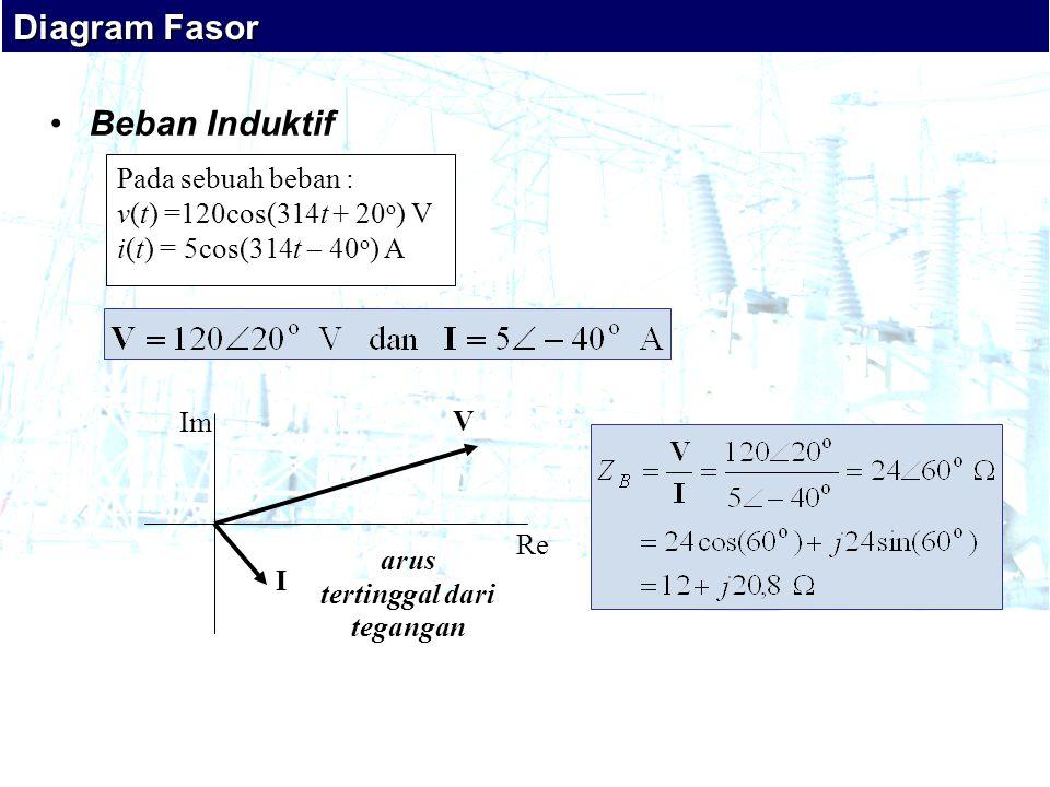 Diagram Fasor Beban Induktif