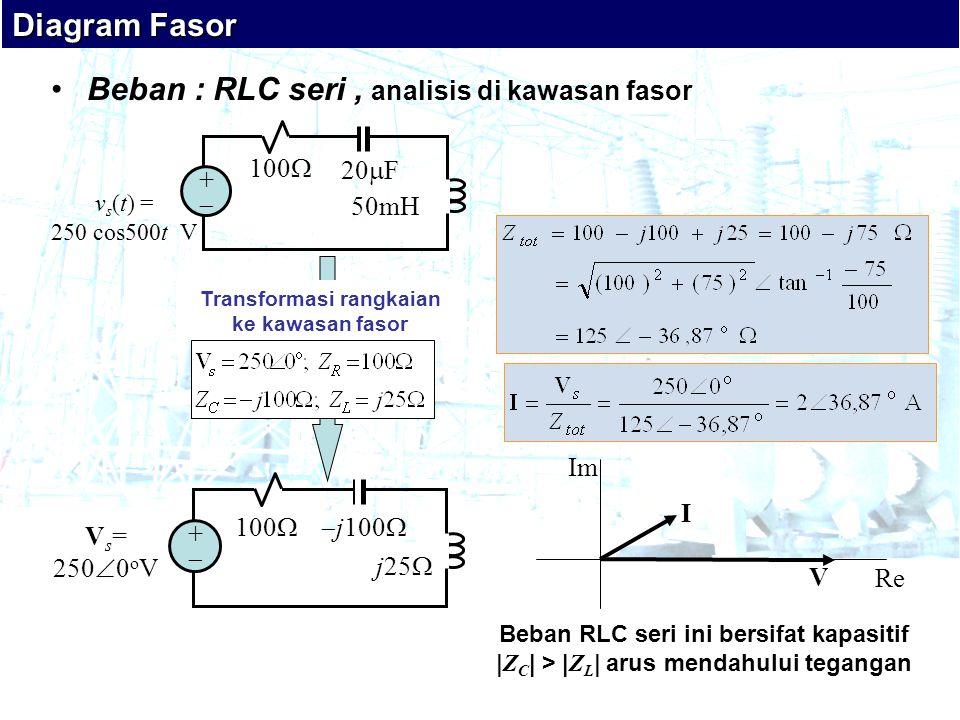 Beban : RLC seri , analisis di kawasan fasor