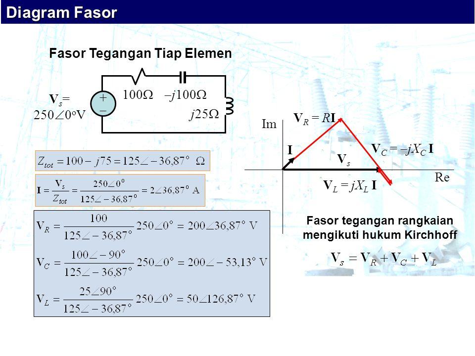Fasor tegangan rangkaian mengikuti hukum Kirchhoff