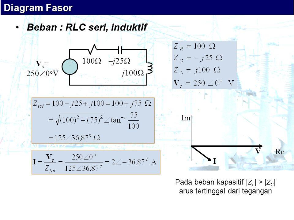 Beban : RLC seri, induktif