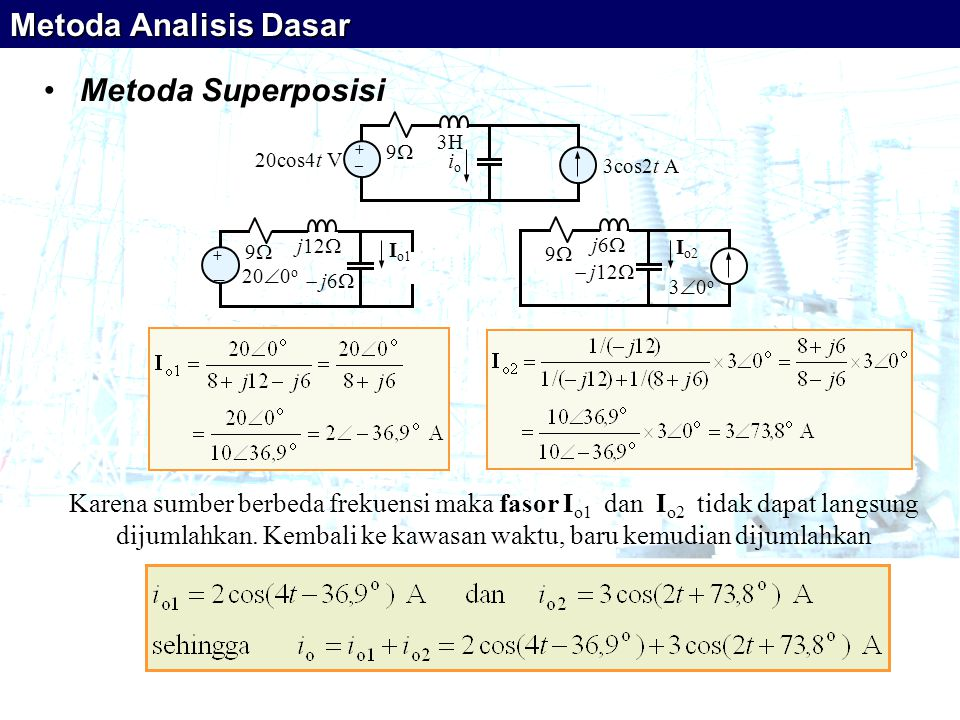 Metoda Analisis Dasar Metoda Superposisi