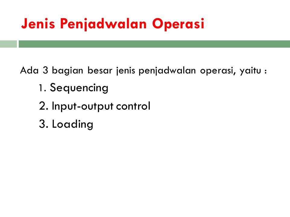 Jenis Penjadwalan Operasi