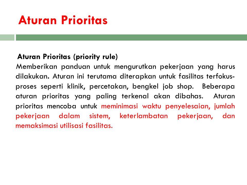 Aturan Prioritas