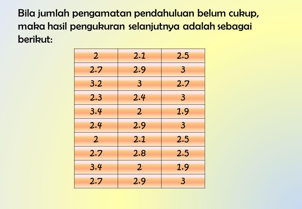 Bila jumlah pengamatan pendahuluan belum cukup, maka hasil pengukuran selanjutnya adalah sebagai berikut: