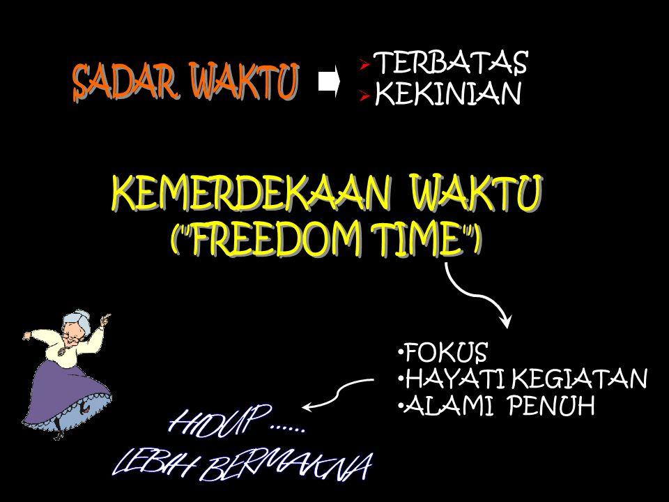 SADAR WAKTU KEMERDEKAAN WAKTU ( FREEDOM TIME ) HIDUP ......