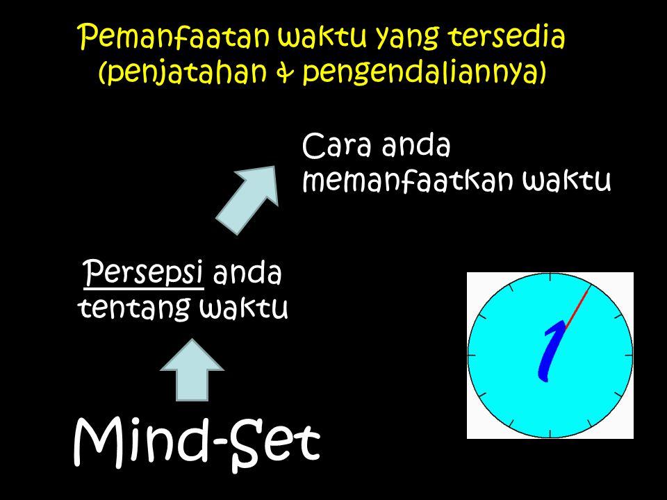 Mind-Set Pemanfaatan waktu yang tersedia