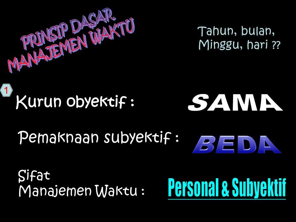 Kurun obyektif : SAMA Pemaknaan subyektif : BEDA Personal & Subyektif