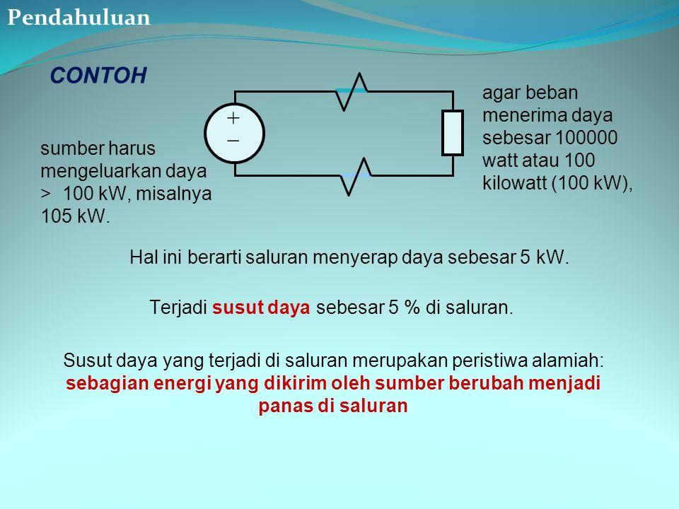 Pendahuluan CONTOH. +  agar beban menerima daya sebesar 100000 watt atau 100 kilowatt (100 kW),