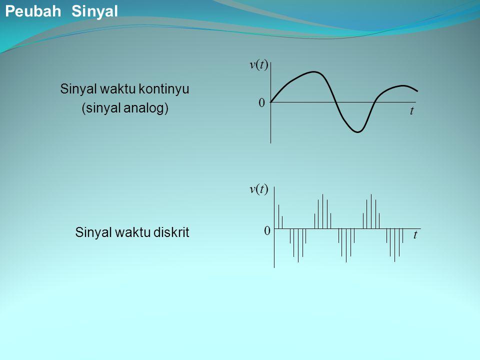 Peubah Sinyal v(t) Sinyal waktu kontinyu (sinyal analog) t v(t)