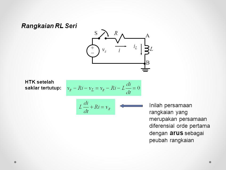 Rangkaian RL Seri L R A B i iL +  vs S