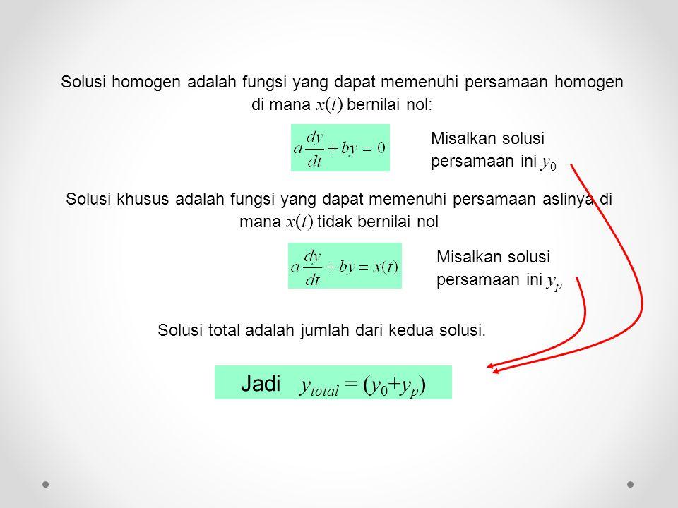 Solusi total adalah jumlah dari kedua solusi.