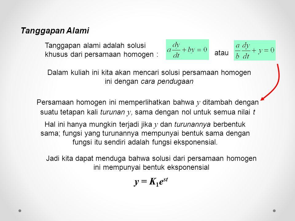 y = K1est Tanggapan Alami