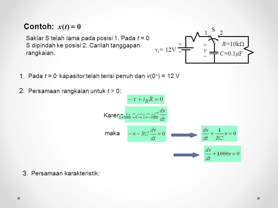 Contoh: x(t) = 0 1. 2. 3. +  vs= 12V R=10k C=0.1F S 1 2 v