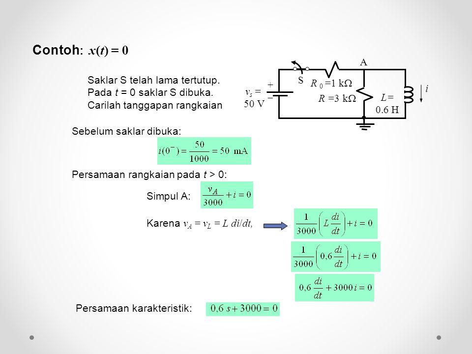 Contoh: x(t) = 0 vs = 50 V. R =3 k R 0 =1 k i. L= 0.6 H. +  S. A.
