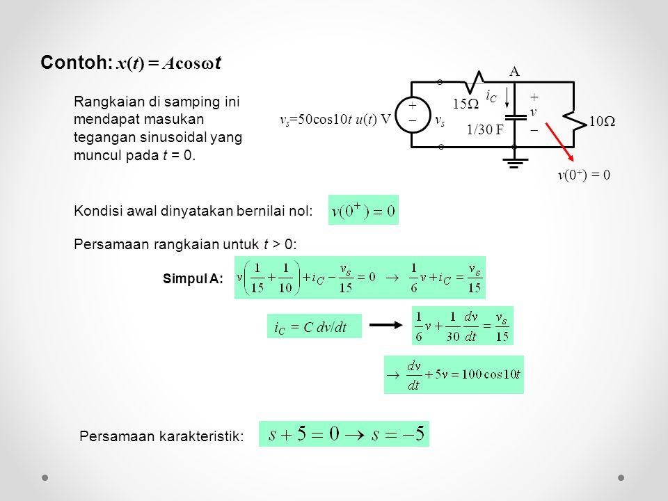 Contoh: x(t) = Acost A iC +