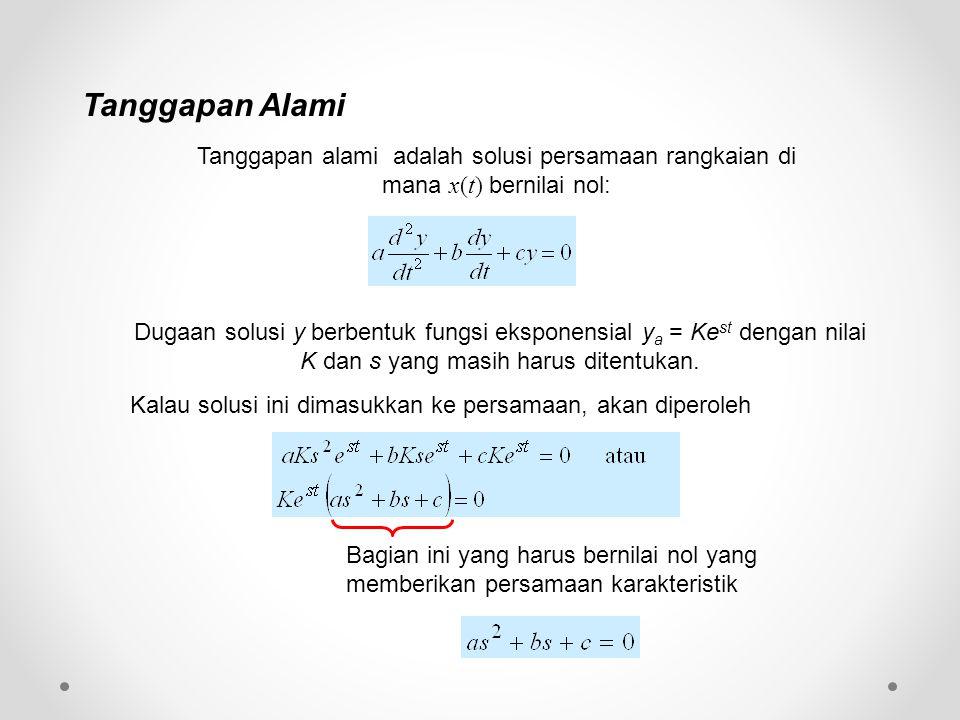 Tanggapan Alami Tanggapan alami adalah solusi persamaan rangkaian di mana x(t) bernilai nol: