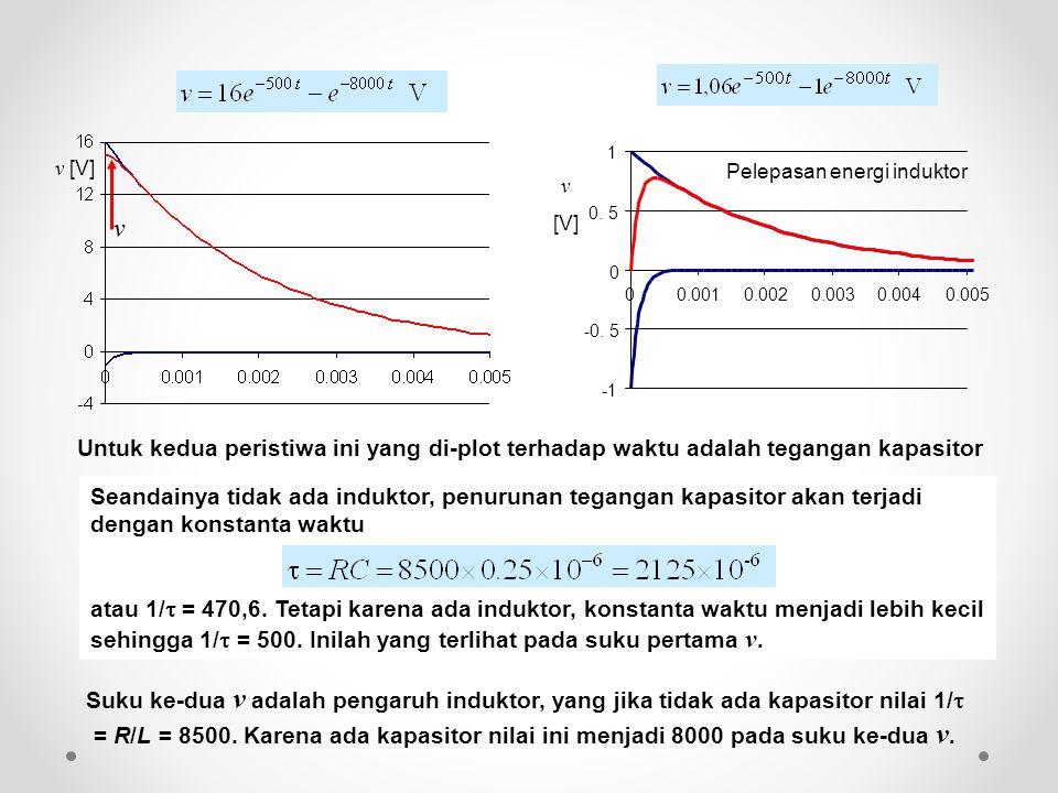 Pelepasan energi induktor