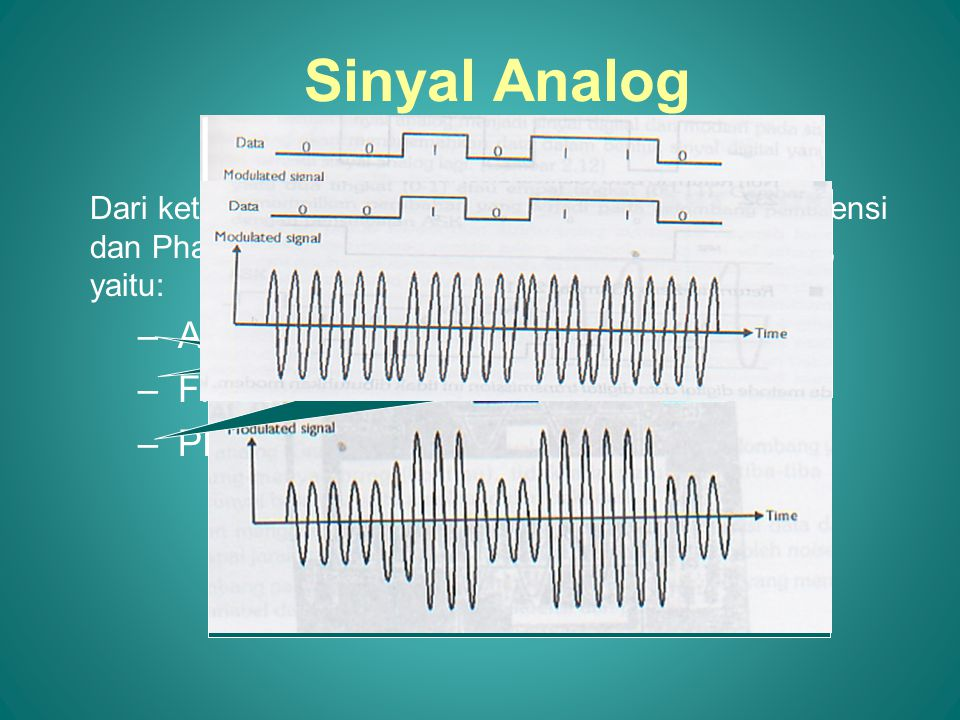 Sinyal Analog Amplitudo Modulation (AM) Frequency Modulation (FM)
