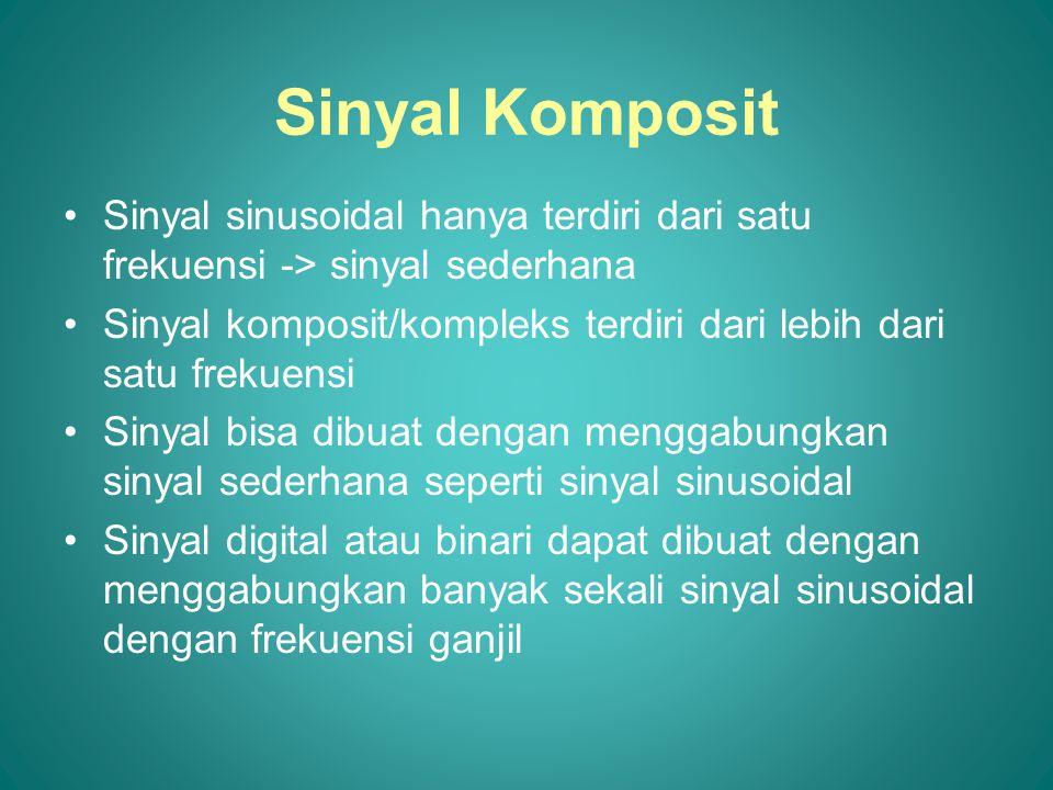 Sinyal Komposit Sinyal sinusoidal hanya terdiri dari satu frekuensi -> sinyal sederhana.