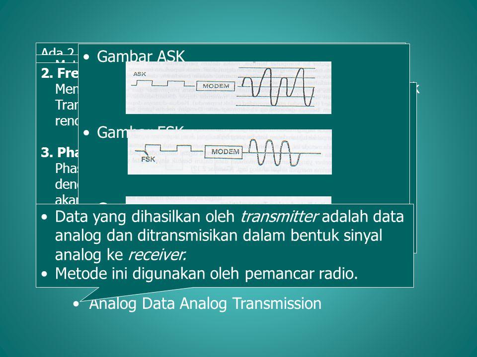 Sinyal Digital Gambar ASK