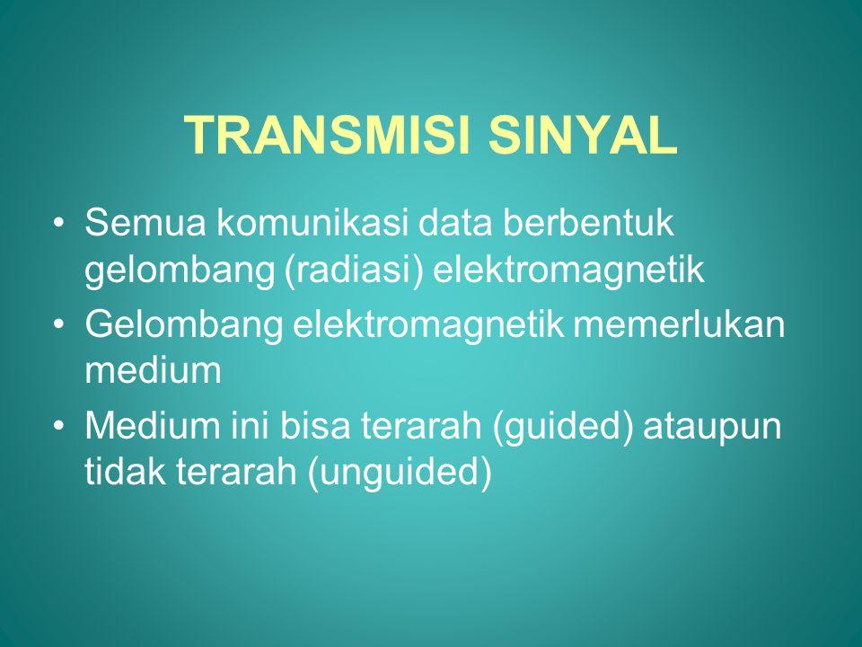 TRANSMISI SINYAL Semua komunikasi data berbentuk gelombang (radiasi) elektromagnetik. Gelombang elektromagnetik memerlukan medium.