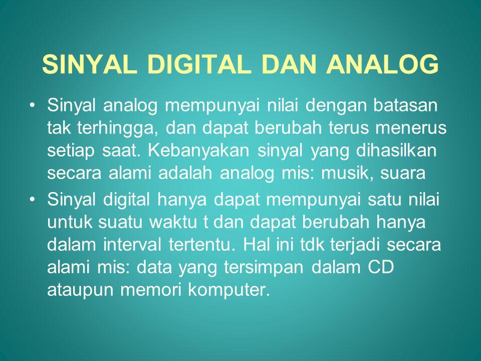 SINYAL DIGITAL DAN ANALOG