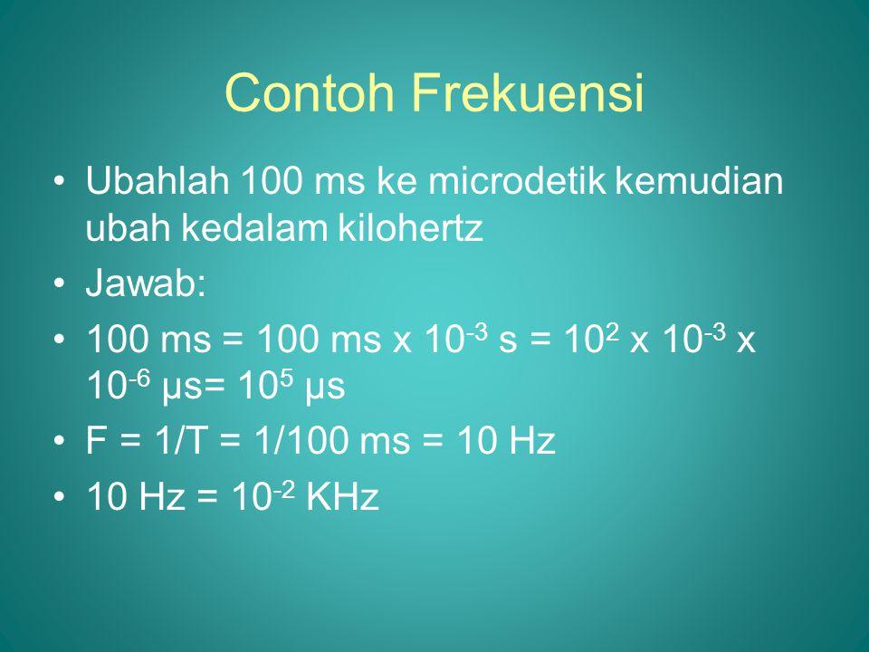 Contoh Frekuensi Ubahlah 100 ms ke microdetik kemudian ubah kedalam kilohertz. Jawab: 100 ms = 100 ms x 10-3 s = 102 x 10-3 x 10-6 μs= 105 μs.