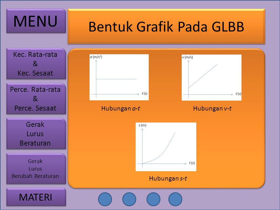 Bentuk Grafik Pada GLBB