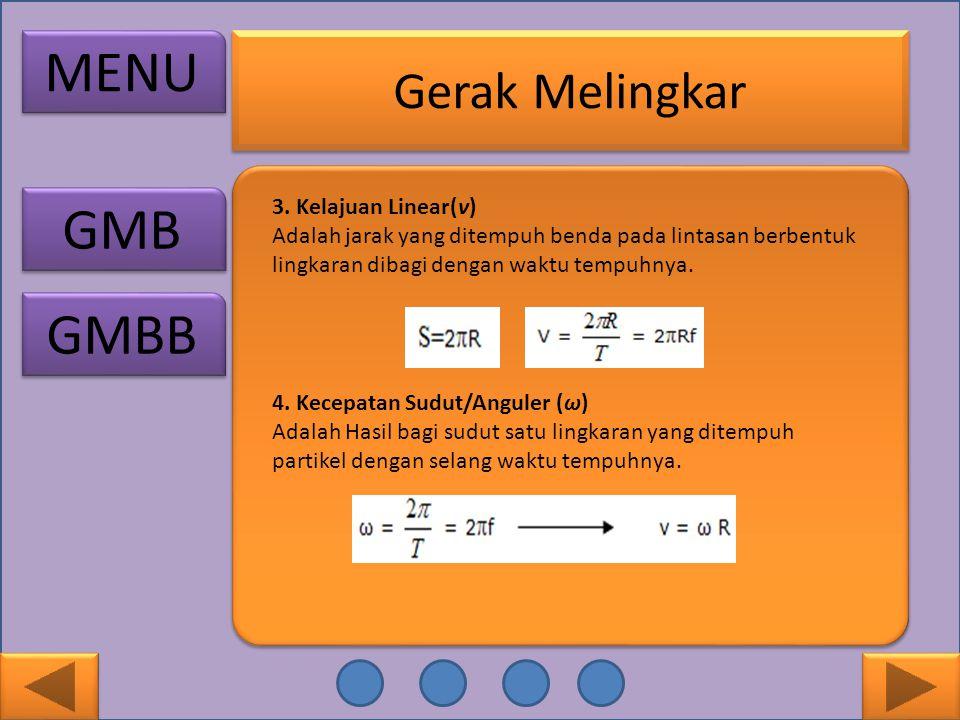 MENU GMB GMBB Gerak Melingkar 3. Kelajuan Linear(v)