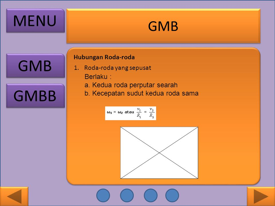 MENU GMB GMBB GMB Hubungan Roda-roda Roda-roda yang sepusat Berlaku :