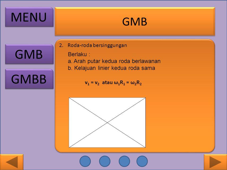 MENU GMB GMBB GMB Roda-roda bersinggungan Berlaku :