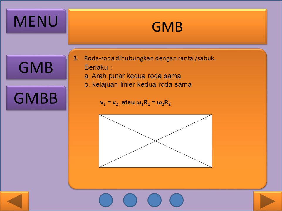MENU GMB GMBB GMB Roda-roda dihubungkan dengan rantai/sabuk. Berlaku :