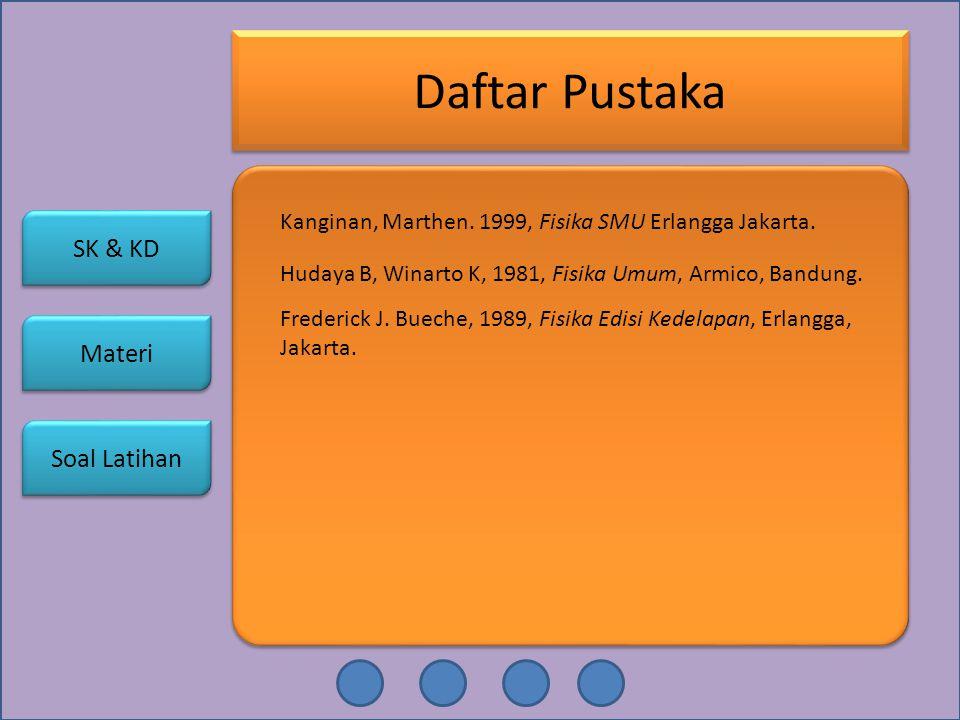 Daftar Pustaka SK & KD Materi Soal Latihan