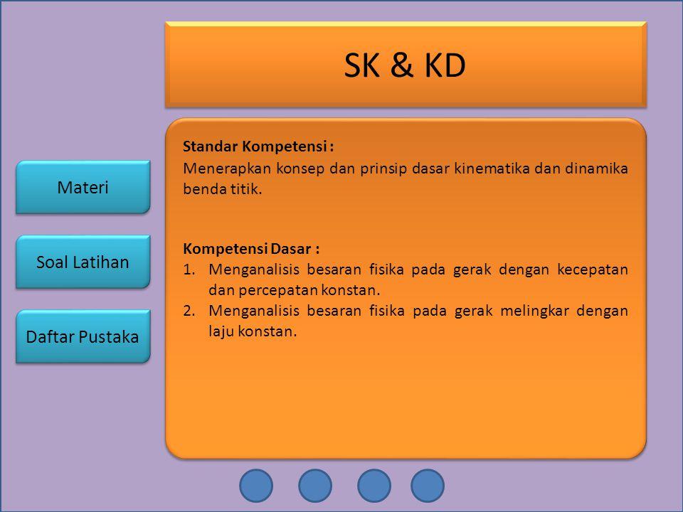 SK & KD Materi Soal Latihan Daftar Pustaka Standar Kompetensi :