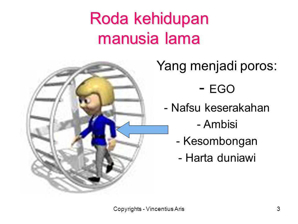 Roda kehidupan manusia lama