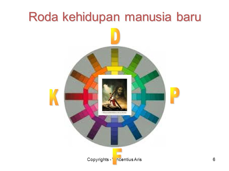 Roda kehidupan manusia baru
