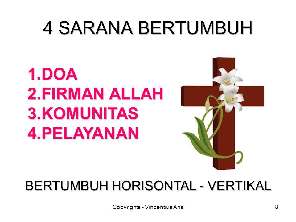 4 SARANA BERTUMBUH DOA FIRMAN ALLAH KOMUNITAS PELAYANAN
