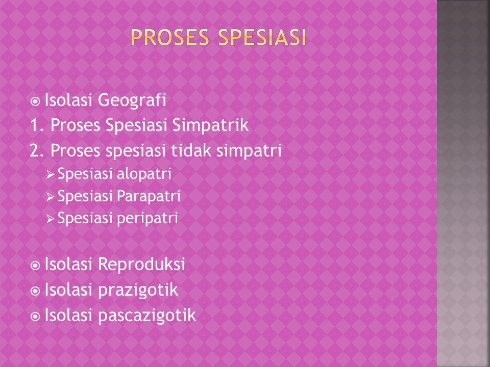 PROSES SPESIASI Isolasi Geografi 1. Proses Spesiasi Simpatrik