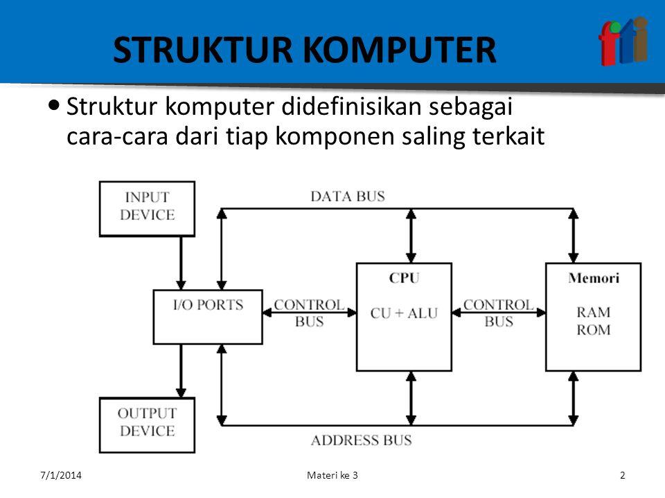 STRUKTUR KOMPUTER Struktur komputer didefinisikan sebagai cara-cara dari tiap komponen saling terkait.