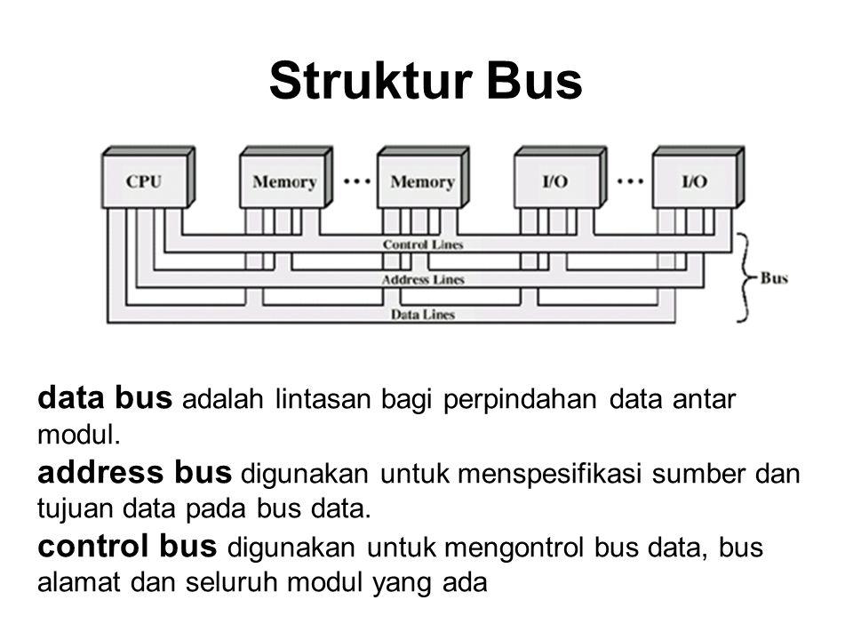 Struktur Bus data bus adalah lintasan bagi perpindahan data antar modul.