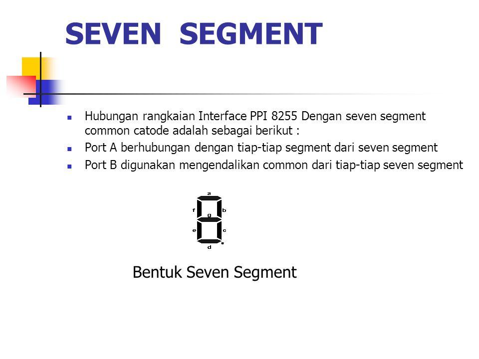 SEVEN SEGMENT Bentuk Seven Segment