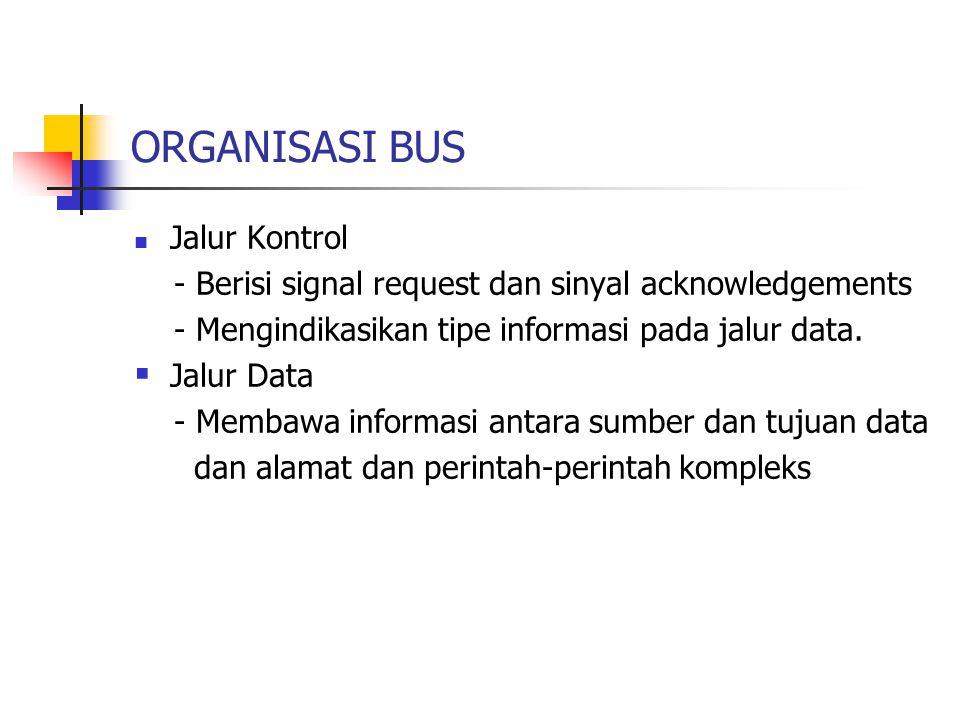 ORGANISASI BUS Jalur Kontrol