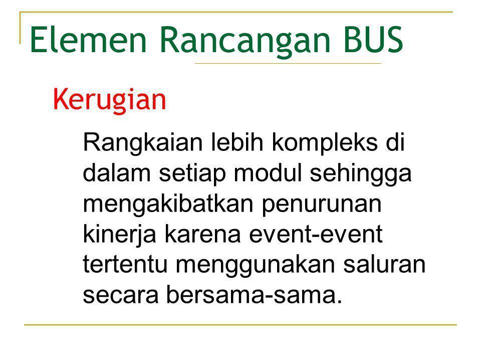Elemen Rancangan BUS Kerugian