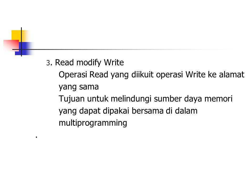 Operasi Read yang diikuit operasi Write ke alamat yang sama