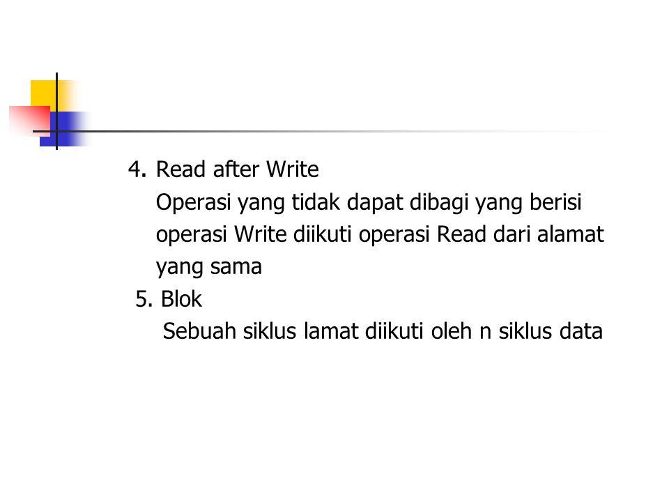 4. Read after Write Operasi yang tidak dapat dibagi yang berisi. operasi Write diikuti operasi Read dari alamat.