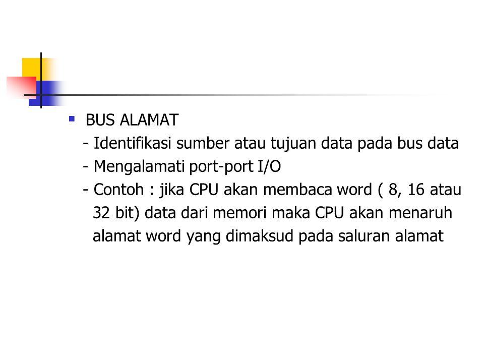 BUS ALAMAT - Identifikasi sumber atau tujuan data pada bus data. - Mengalamati port-port I/O. - Contoh : jika CPU akan membaca word ( 8, 16 atau.