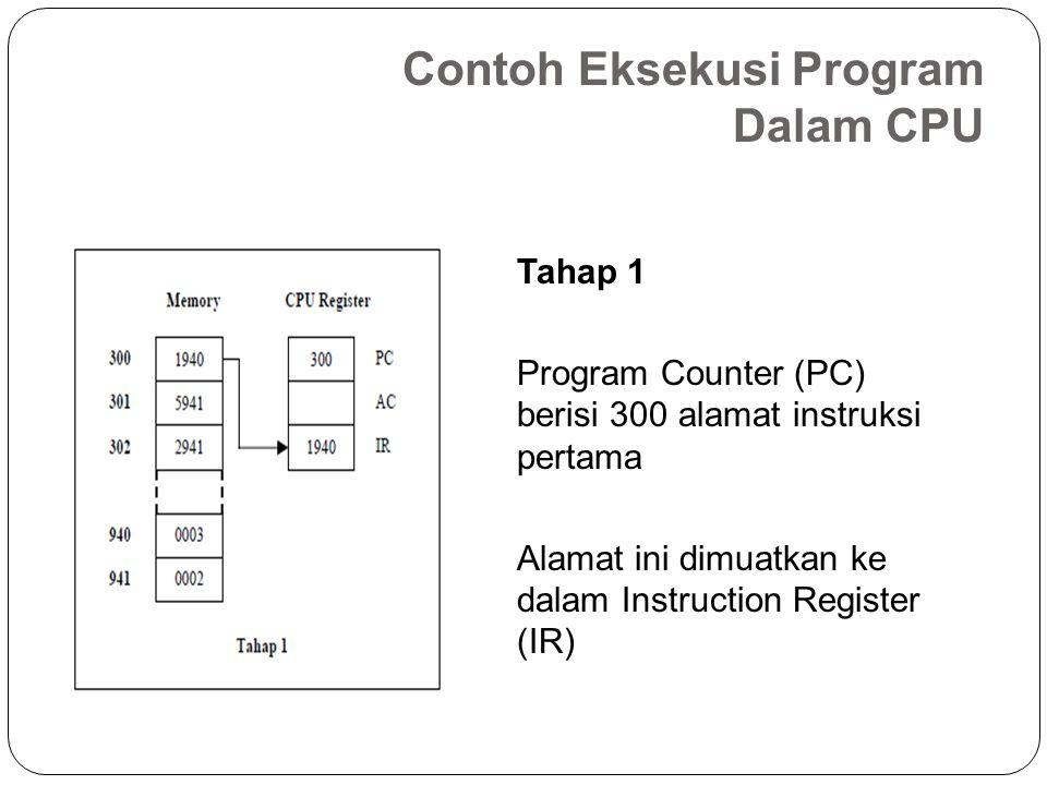 Contoh Eksekusi Program Dalam CPU