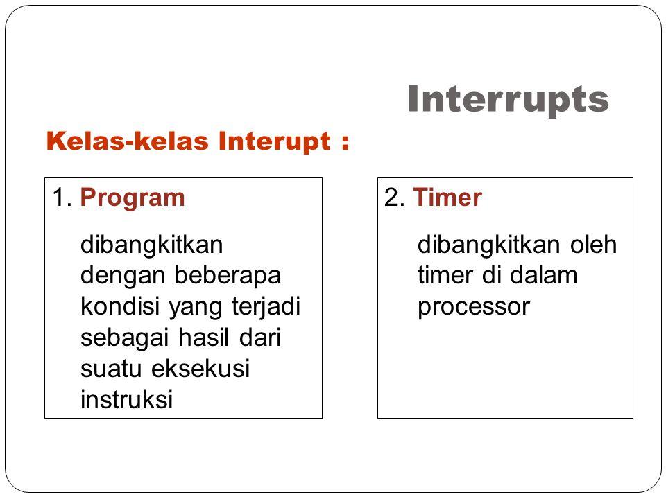 Interrupts Kelas-kelas Interupt : 1. Program