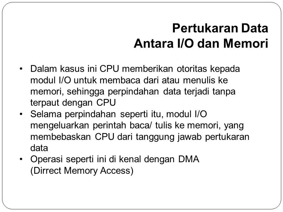 Pertukaran Data Antara I/O dan Memori